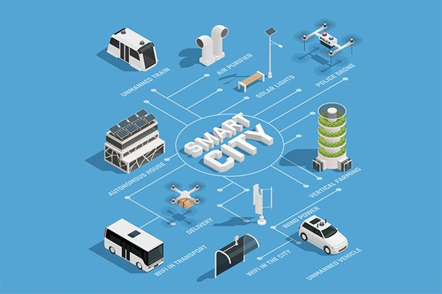 Smart Cities The World Of Technology